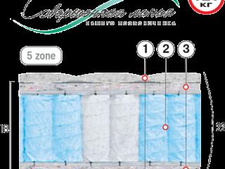 Матрас ортопедический Аврора 180*190 см