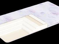 Детский матрас Кроха-soft 60*120 см