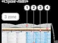 Ортопедический матрас Стронг Лайт 80*190 см