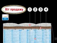 Пружинный матрас Сапфир 120_190*200 см